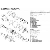 Kayfun 5 - Pin Centrale di ricambio